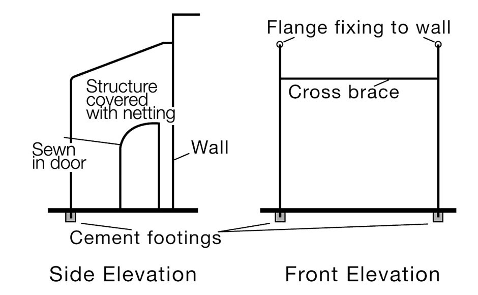 Diagram showing side elevation and front elevation of structure, described in next steps